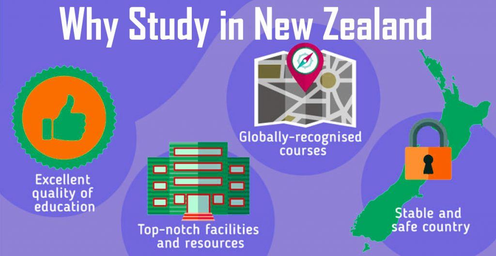why-study-in-new-zealand